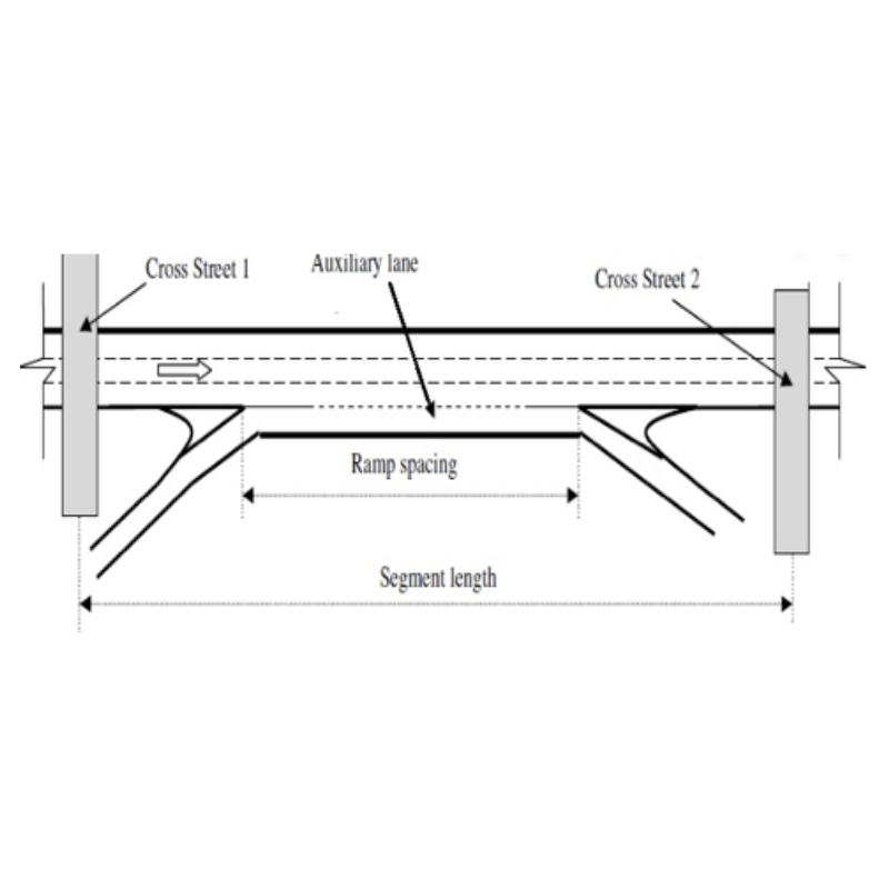 Auxiliary Lane illustration
